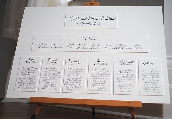 Table Plan Wedding Top Table Wedding Table Plan