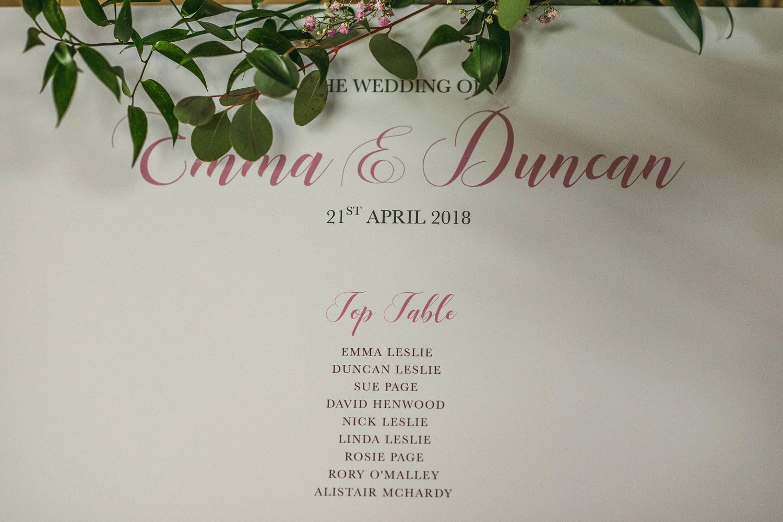 Real wedding – Emma & Duncan's dusky rose calligraphy