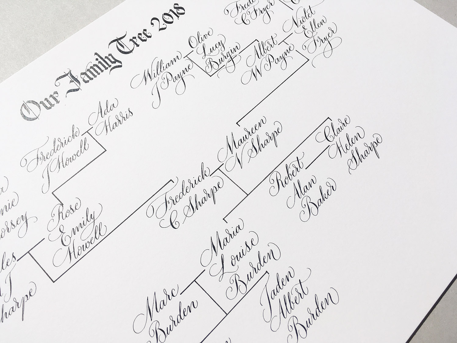 Family tree calligraphy – bespoke family trees available in the UK and worldwide